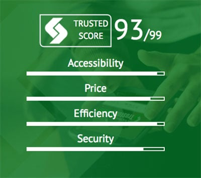 Trusted Score breakdown box from Trusted Travel